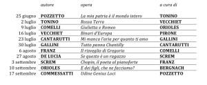 rassegna letteraria organizzata dal Club Unesco di Udine; club UNESCO; alfa beta; Marco Orioles; Andrea Fasolo; Pordenonelegge; Udinelegge;club UNESCO Udine